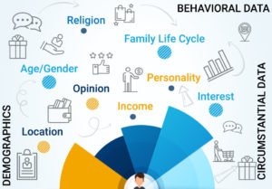 How customer segmentation analysis can ramp up your sales figures