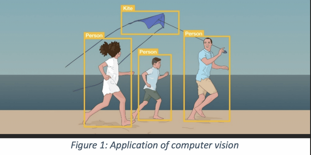 Application of computer vision